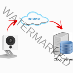 How to set up Wyze Cam cloud storage